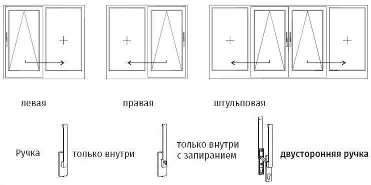 Раздвижные системы