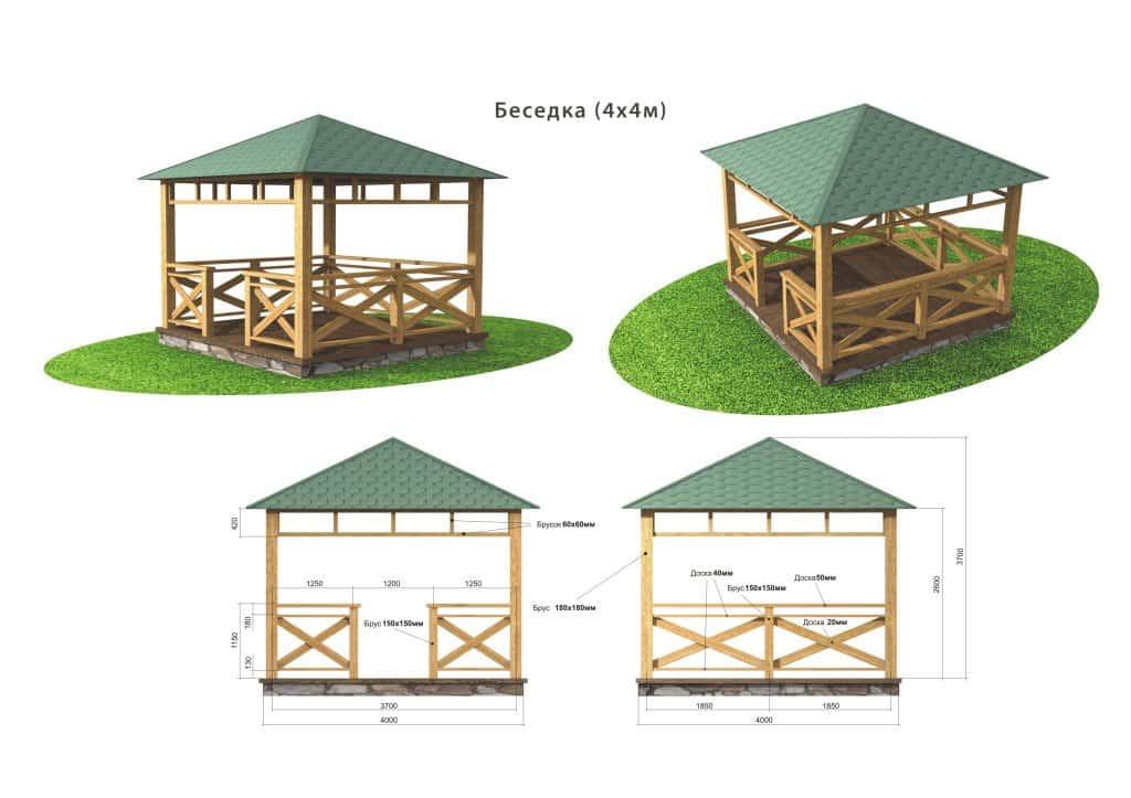 Строительство зон отдыха в частных домах под ключ